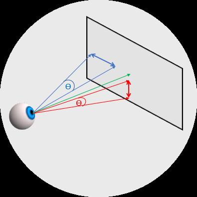 Visual Angle Calculator
