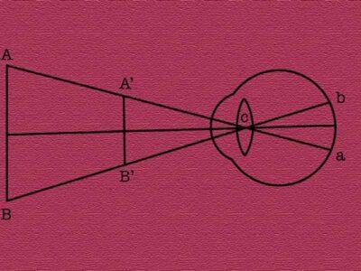 Visual Angle Calculation