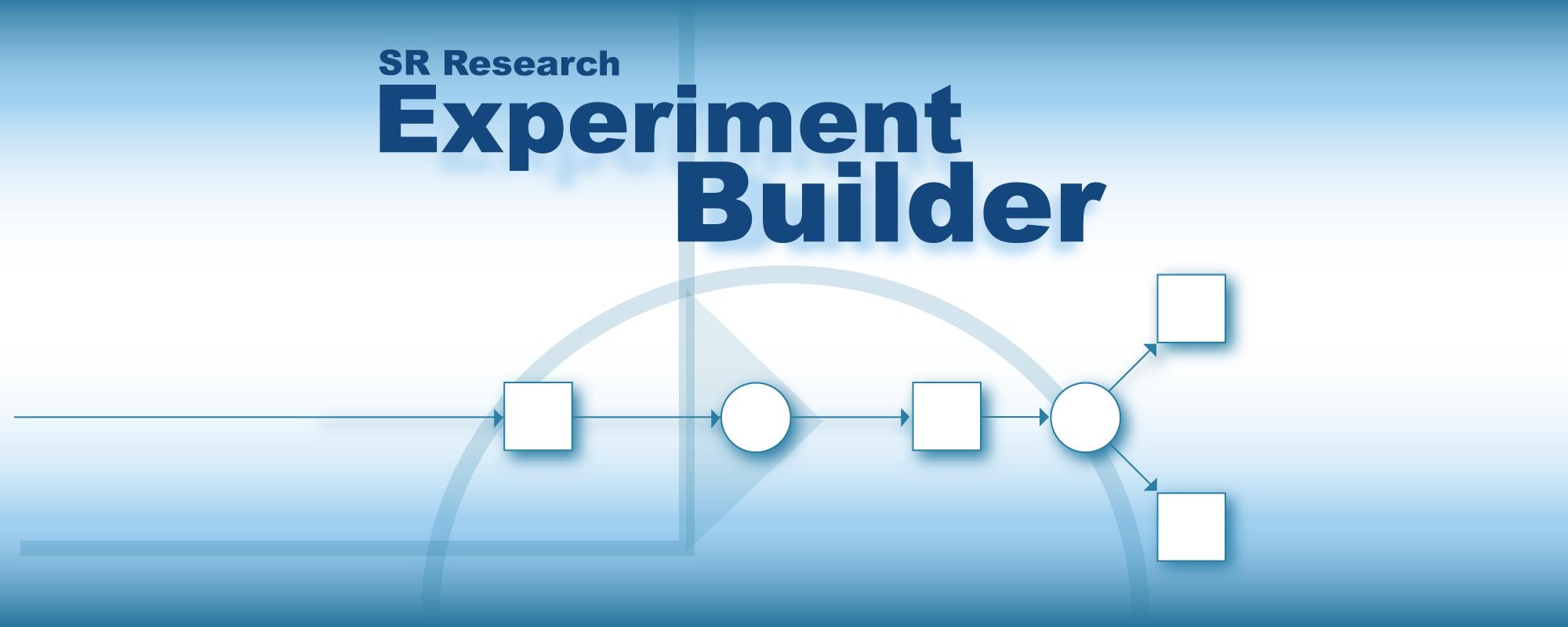 Experiment Builder Eye Tracking Software