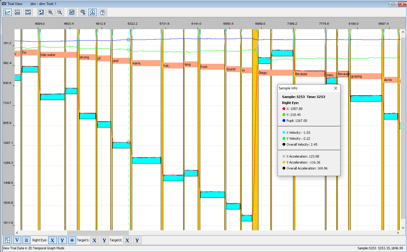 Data Viewer Temporal Graph View
